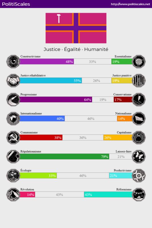 justice-égalité-humanité